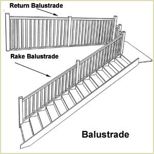 Staircase Glossary - Balustrade