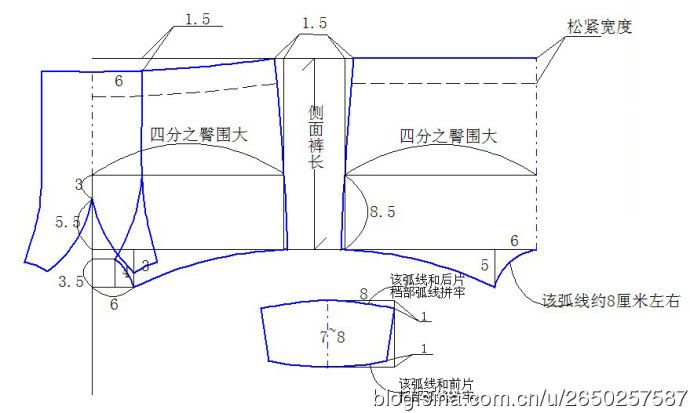 [Reserved] men's boxer briefs the pattern method. (A small crotch piece)