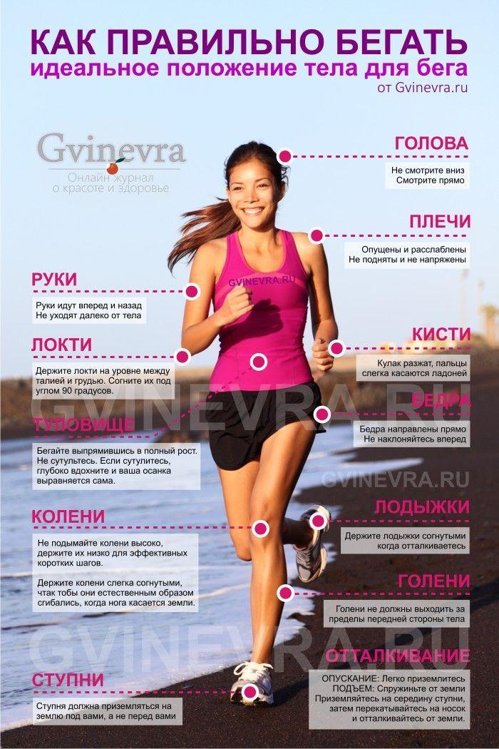Можно быстро похудеть если начать бегать