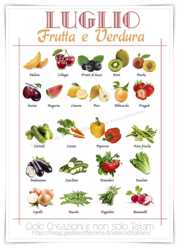 Frutta e Verdura di stagione Luglio | lista della spesa