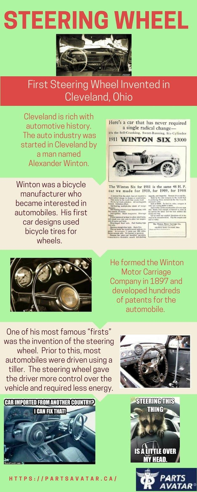 then brush up your history knowledge with this compelling infographic in a search of a new steering wheel and other auto body parts
