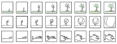 Make a Flip-Book Cartoon: Beginners should keep things simple. Stick figures, ants, or bouncing balls can all be worthy flip-book stars. Draw your scenes as close to the unbound edge as possible so the action is easy to see when the pages are flipped.