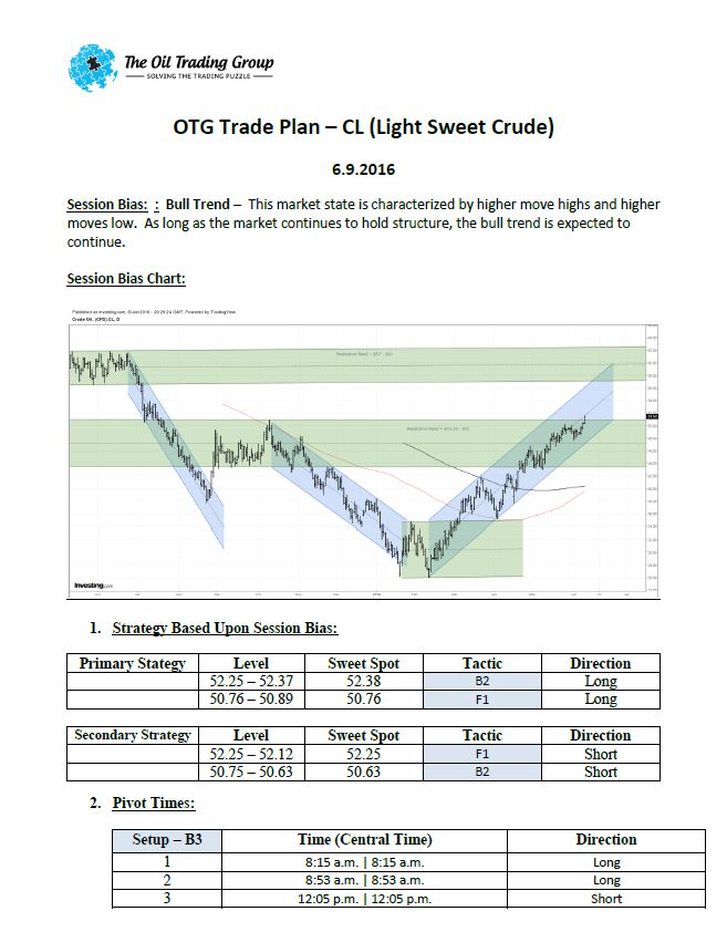 Today's #Oil $CL Trade Plan 09 June 2016 - Primary & Secondary Trading Strategies for Todays session in the My Trading Buddy Markets Analysis Magazine
