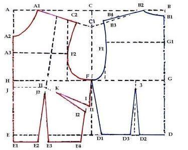 Ukuran yang dibutuhkan untuk pola sistem Dressmaking a) Lingkar leher : 38 cm b) Lebar muka : 33 cm c) Lingkar badan : 88 cm d) Tinggi...