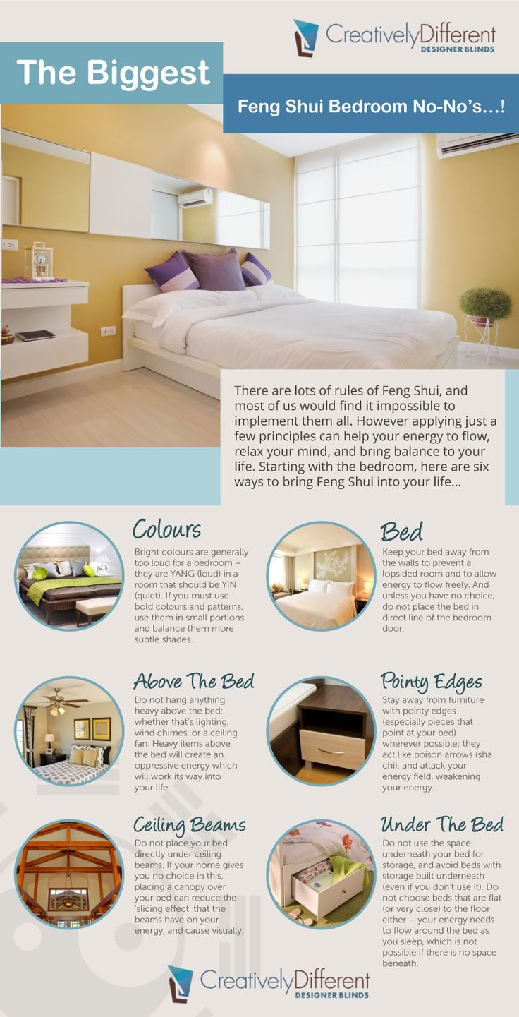 by Creatively Different Designer Blinds - Feng Shui bedroom no-nos.  Remember, there is nothing that Feng Shui can't fix so don't be alarmed if you space won't allow all these ideas to be perfect.  Feng Shui is about finding what is right for you!