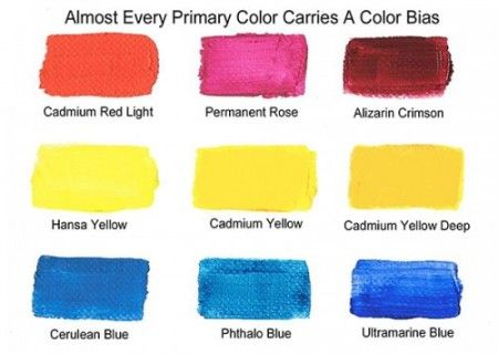 A color chart showing swatches of primary colors with various color bias