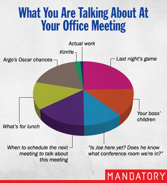 Funny Memes About Work Meetings : What you are talking about at your office meeting