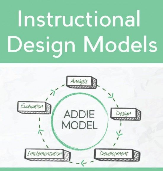 instructional technology dissertation Doctor of science (dsc) instructional design and technology we offer one of the classiest doctoral programs in instructional technology you will come across really.