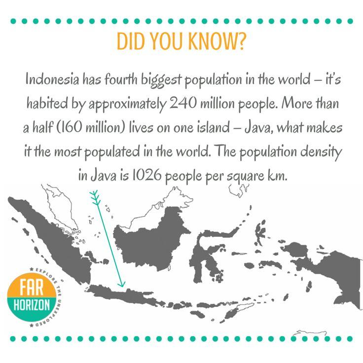 Far Horizon - explore the unexplored! #Indonesia #facts