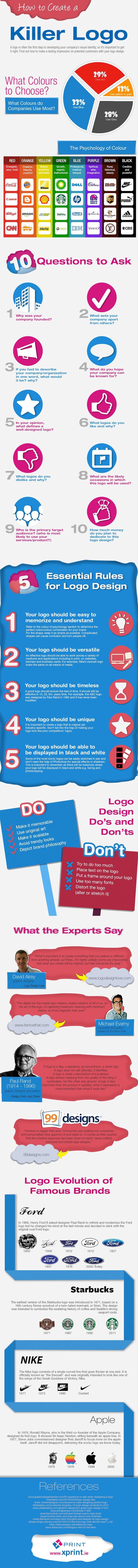 Infographic: How To Create A Killer Logo - DesignTAXI.com