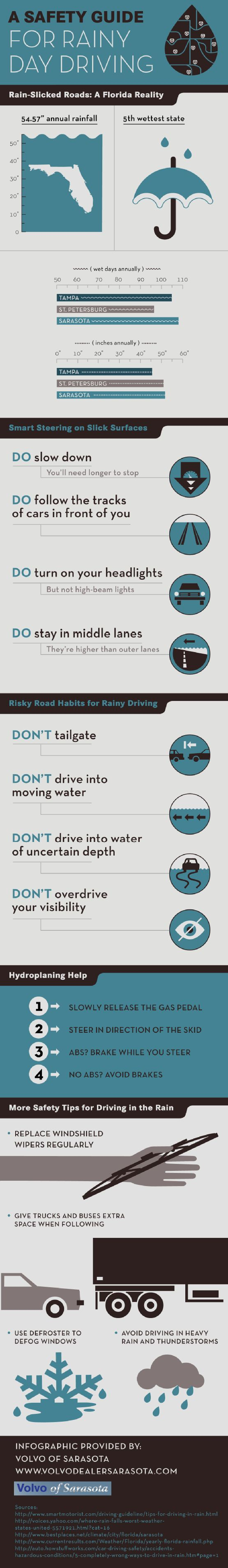 Drivers should never drive into moving water on rainy days. Read about other risky road habits that driver should avoid on rainy days by clicking over to this infographic from a Volvo dealership in Sarasota.
