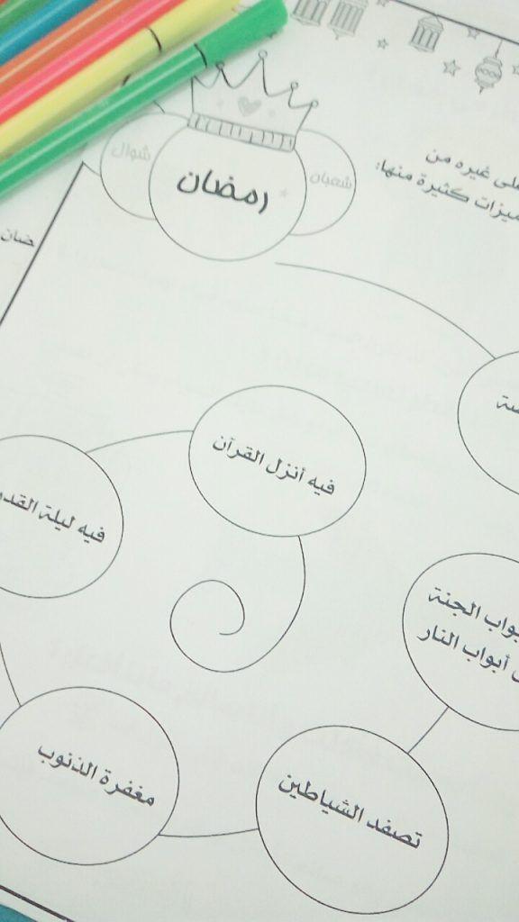 لك ص مت كتاب فقه الصيام وشهر رمضان للأطفال رياض الجنة Ramadan Activities