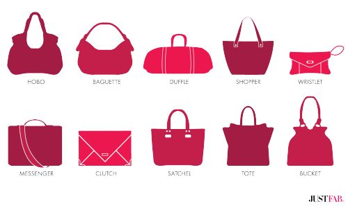 women's bags visual graphic glossary