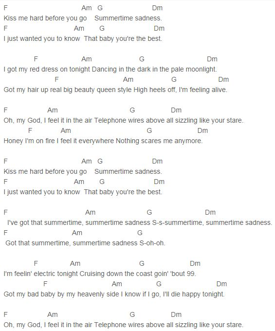 Lana Del Rey - Summertime Sadness Chords Capo 4