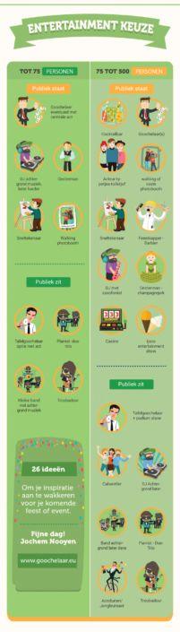 26 Entertainment ideeën voor je feest