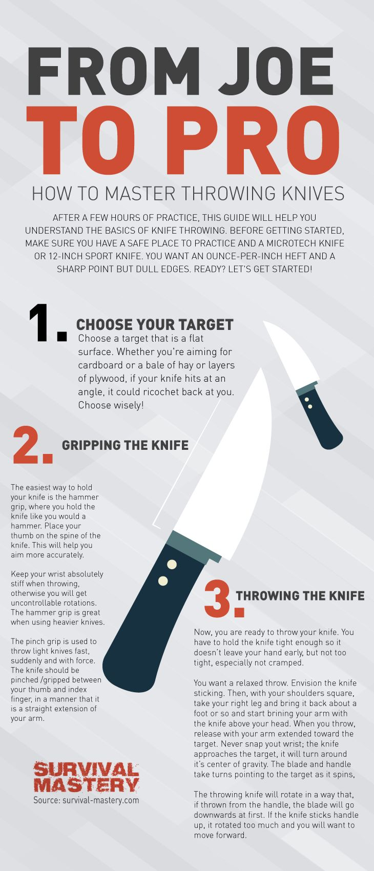 Master throwing knives infographic