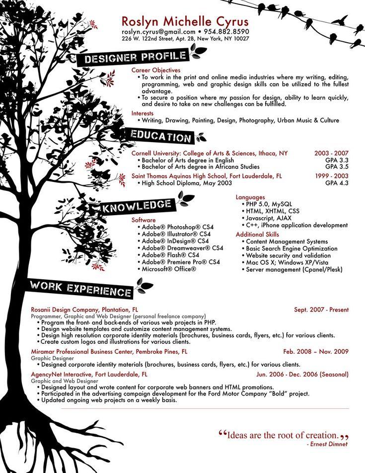 Rozmichelle Resume Design