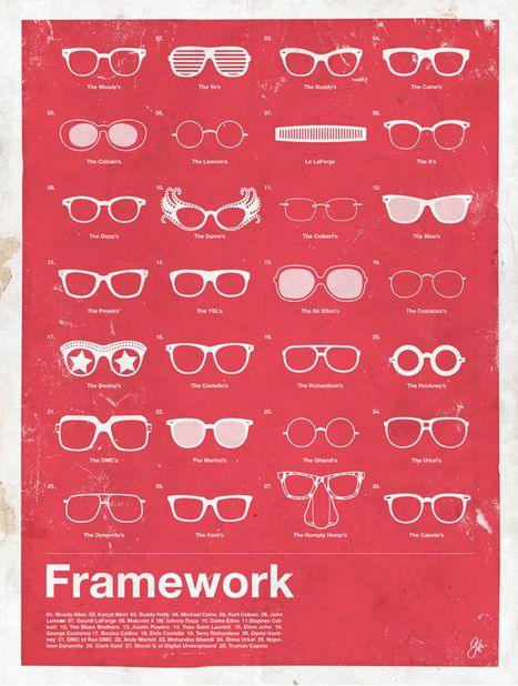 Miss Spectacles: Framework. Eyewear Made Famous