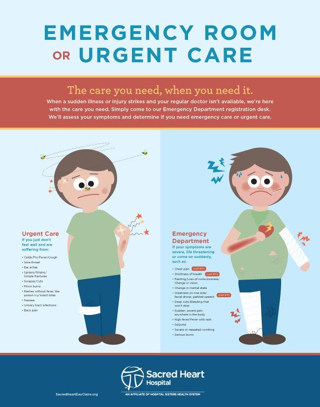 15 best Urgent Care vs. ER images on Pinterest | Urgent care, Health ...