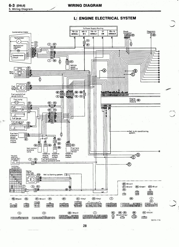 Subaru Engine Loom Diagram Di 2020