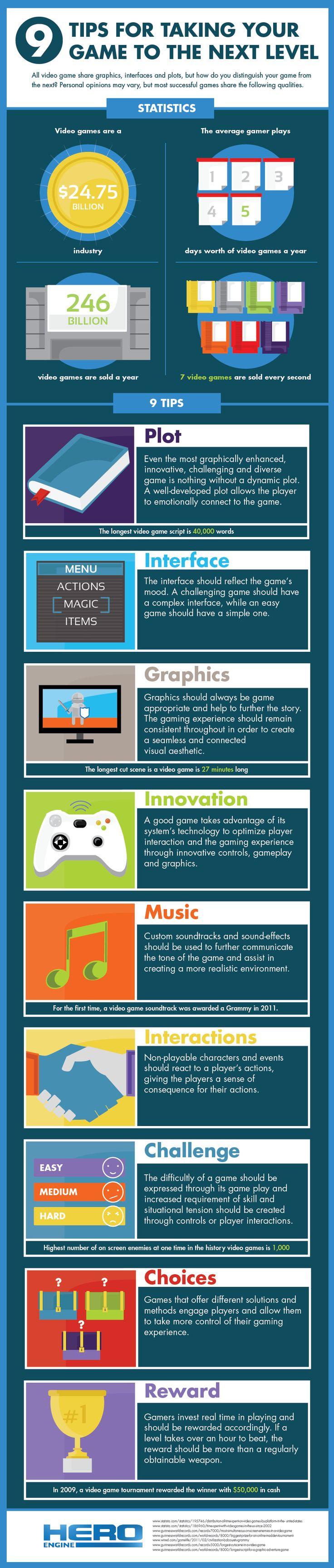 This image is The 9 tips for a better game development. This motivates me to get started by researching what I'm interested in for the games i want to create. Practice makes perfect, and having tips definitely help. This is Mastery for me because without details like these, I might find myself in a bind while creating, but it's good to have more information of the right steps to take.