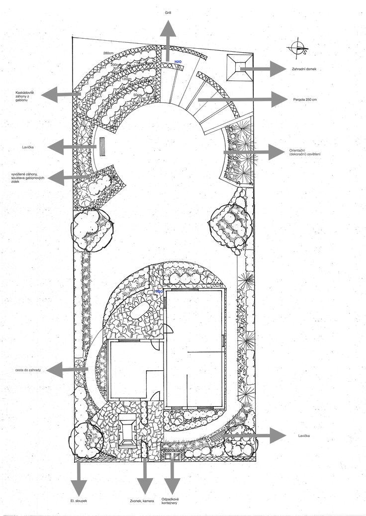 Návrh zahrady Brandýs