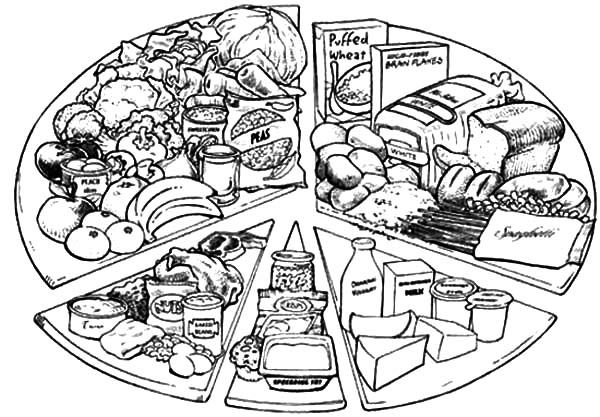 Coloring pages healthy strong ~ Healthy Eating, Various Types of Healthy Food and Eating ...