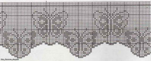 Gráficos de cenefas a crochet - Imagui