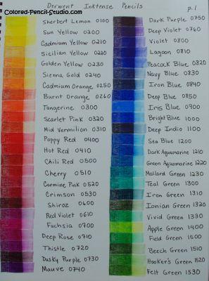Colored Pencil Studio Derwent Inktense Color chart
