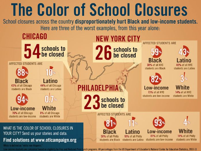 Fighting for Our Classrooms, and for the Human Beings Inside Them   2013-06-13-schoolclosuresmd.png