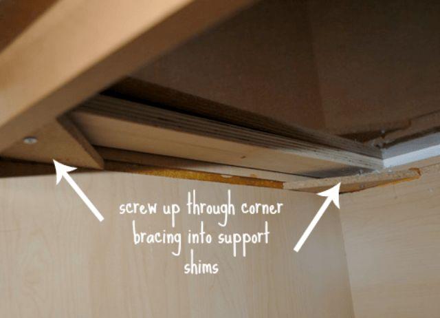 secure countertop