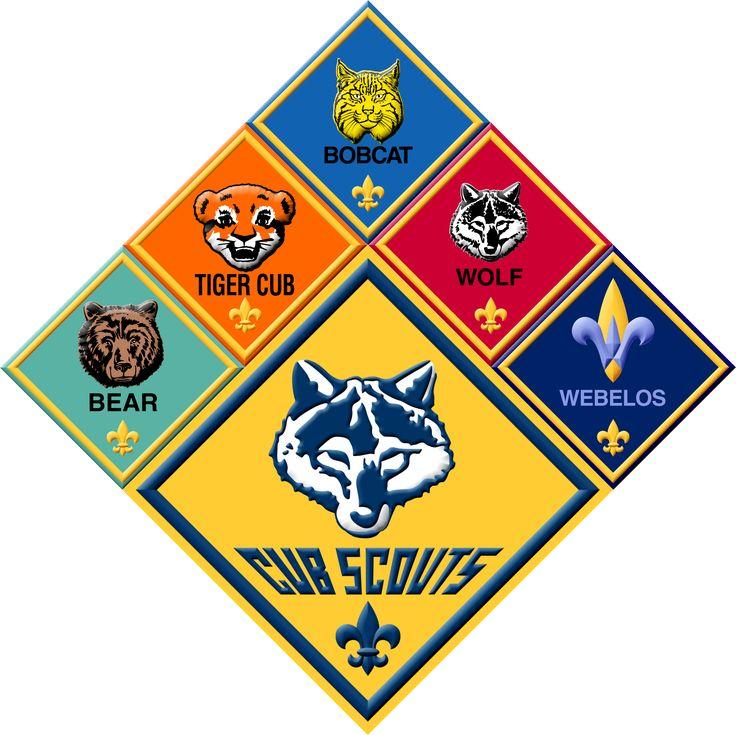cub scout patch images - Google Search