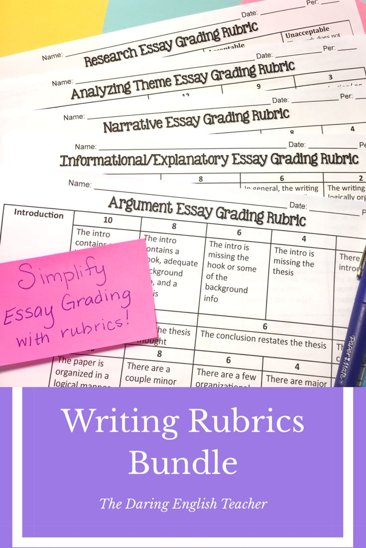 writing rubric for kindergarten Grading rubrics precisely describe performance expectations rubrics offer explicit criteria to help students meet learning objectives rubrics also make meaningful.