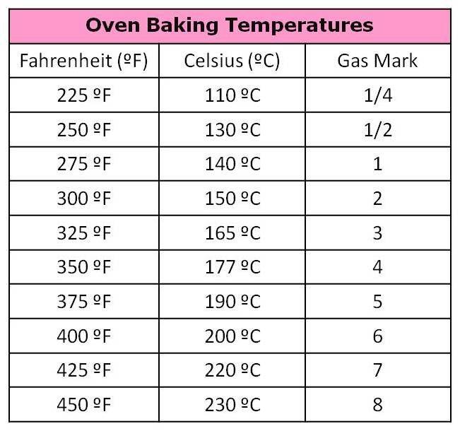 best 25 baking conversion chart ideas on pinterest