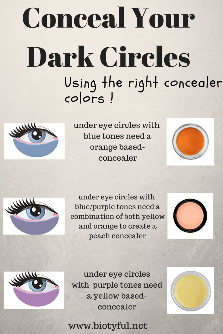Here is how you should hide your dark circles using the right