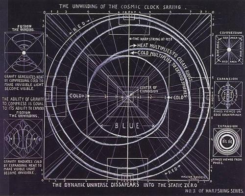 Cosmic Clock...