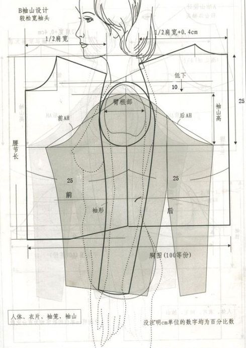 Pattern making sleeves - 图解袖山高设计 Graphic design sleeve heights #sewing #patternmaking