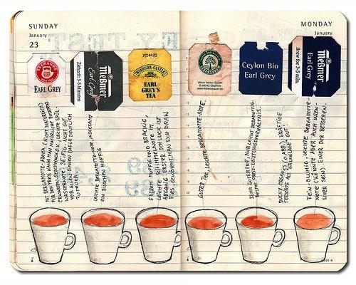 Day tea history