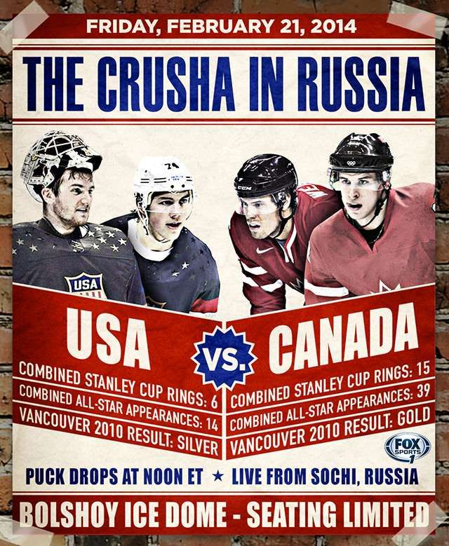 Important things to know about USA-Canada hockey showdown | FOX Sports on MSN