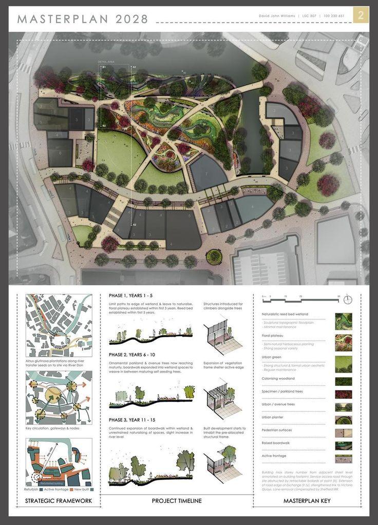 #ClippedOnIssuu desde David Williams, Integrated Design Project, 2013