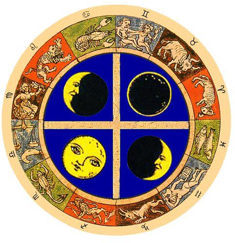 Moon, phases and zodiac signs Mondphasen und Tierkreiszeichen Luna, las fases y los signos del zodiaco