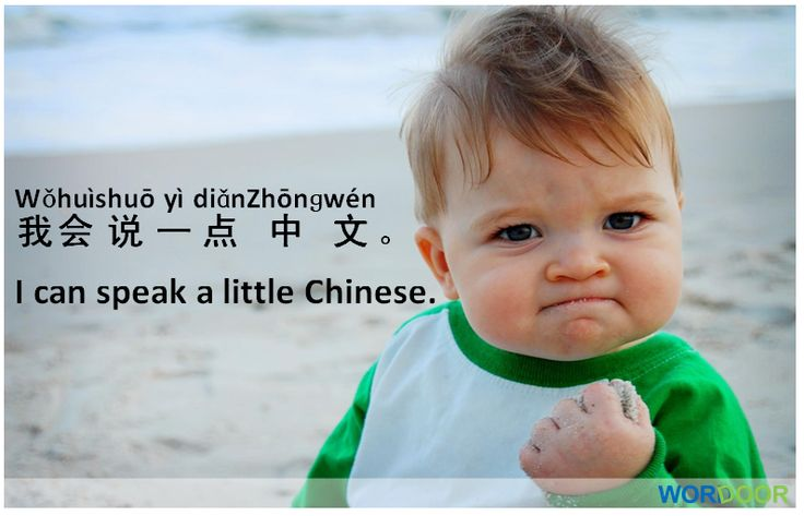"Chinese daily sentences – ""I can speak a little Chinese."" What is your Chinese…"