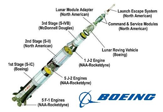 Apollo 11 Rocket Parts (page 4) - Pics about space