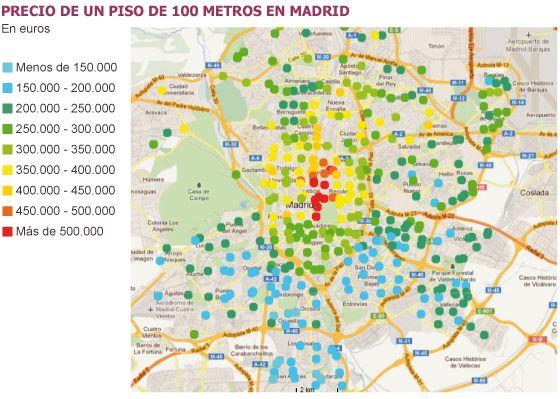 ¿Cuánto vale un piso de 100 metros en Madrid?