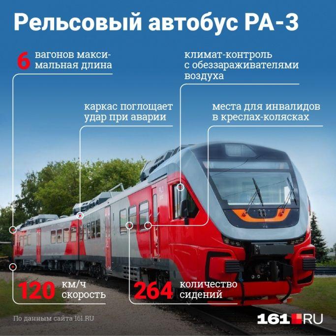 Na Marshrut Rostov Volgodonsk Vyshel Novyj Relsovyj Avtobus En 2020 Tren