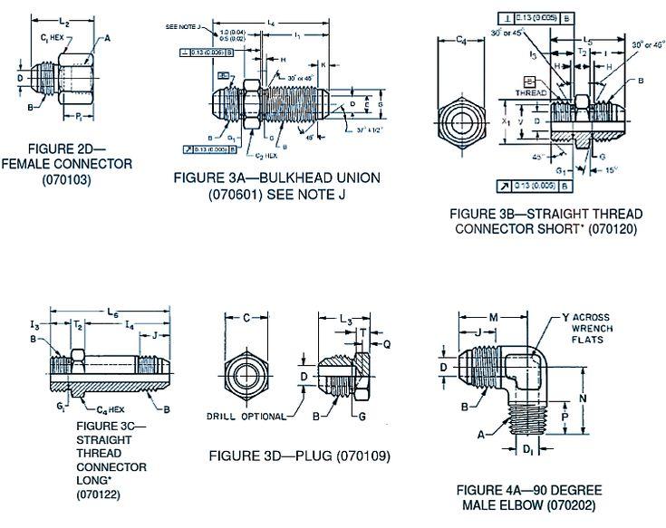 Jic fitting size drawing chart sae j514 chart fittings