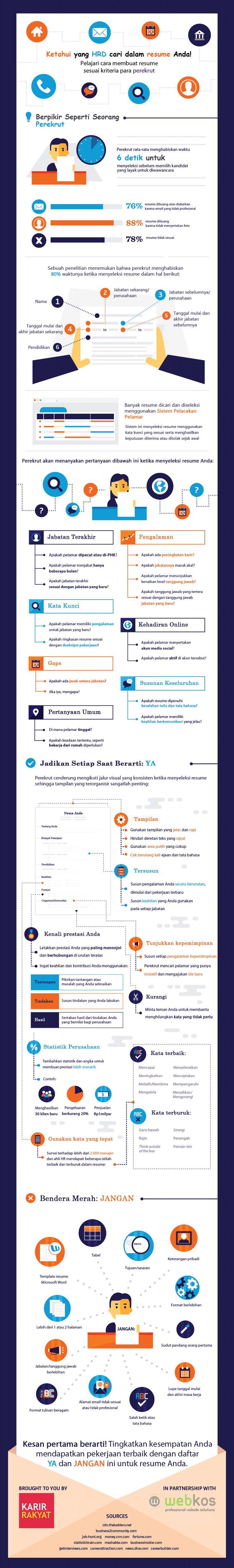 Apa yang HRD lihat dalam Resume (Infografis) | Kaskus - The Largest Indonesian Community