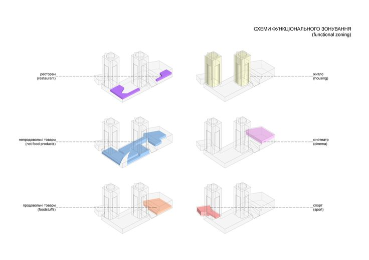 Functional zoning.  Схема функционального зонирования.