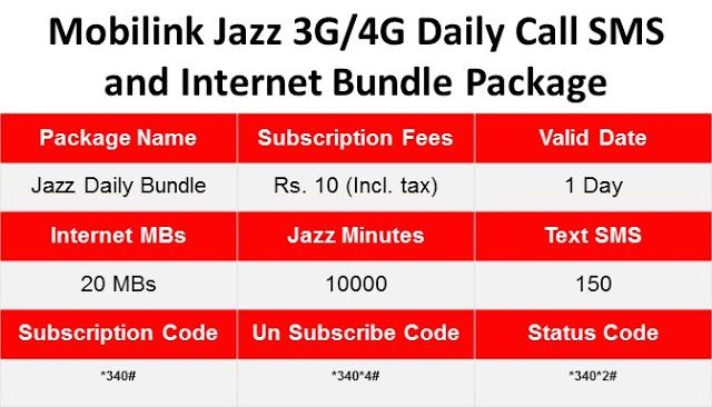 Mobilink Jazz 3g 4g Daily Call Sms And Internet Bundle Package Jazz Internet Sms Jazz