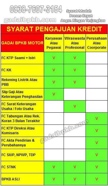 Syarat Pengajuan Kredit Pinjaman Dana Jaminan bpkb Motor ~ Pinjaman Uang Tunai Jaminan Gadai BPKB Motor Mobil